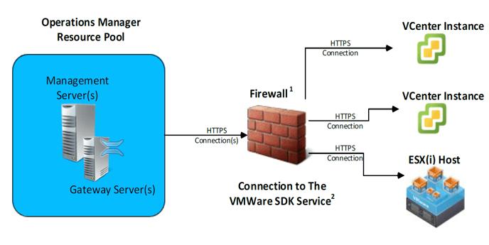 vmware_mp_architecture
